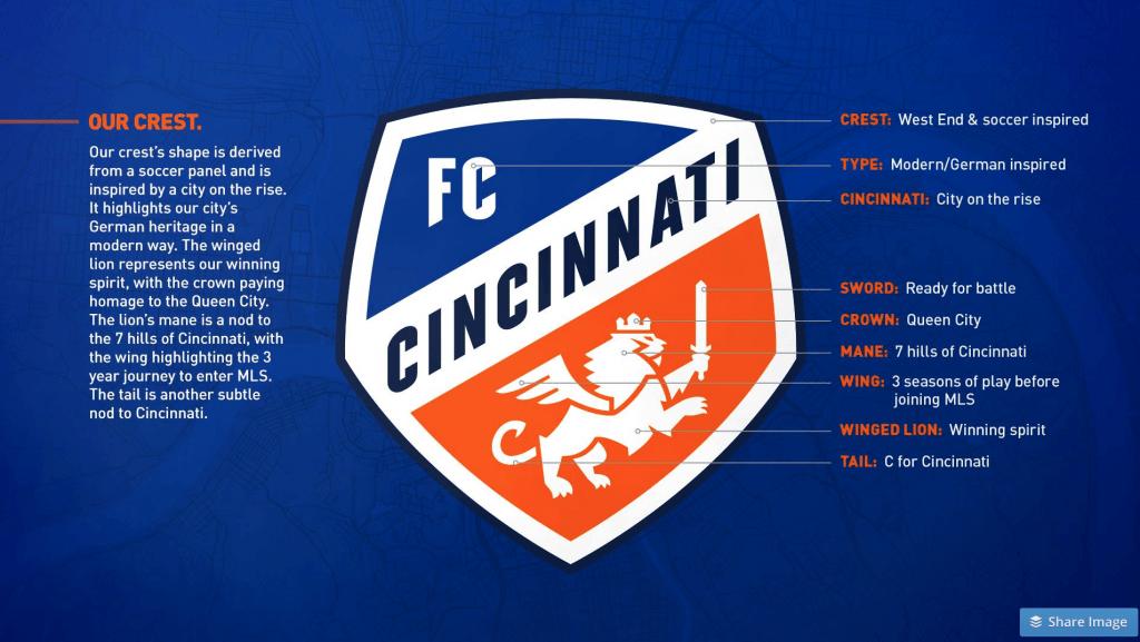 FC Cincinnatti Logo Design